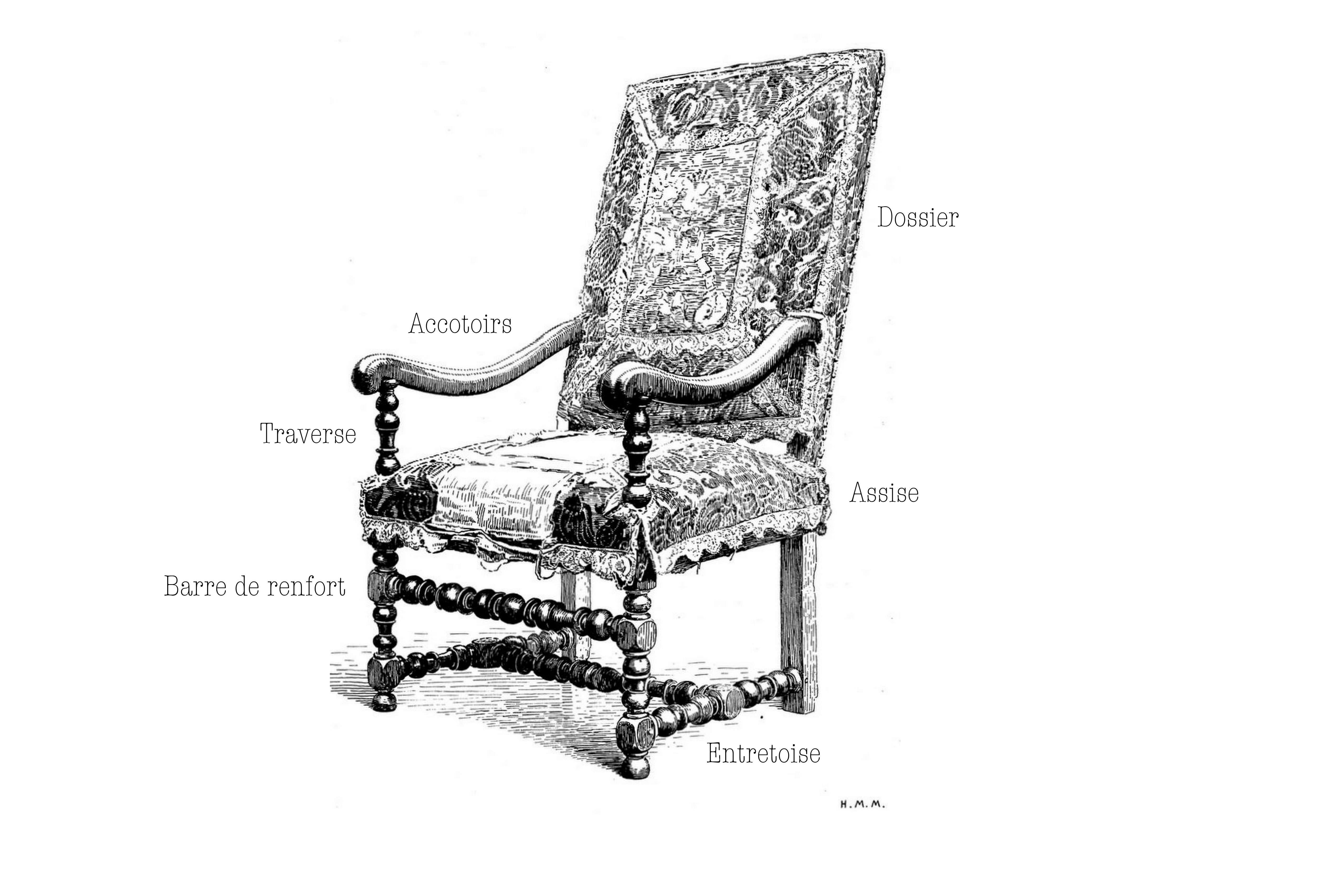 le fauteuil travers les styles partie i origine de louis xiii au style r gence. Black Bedroom Furniture Sets. Home Design Ideas