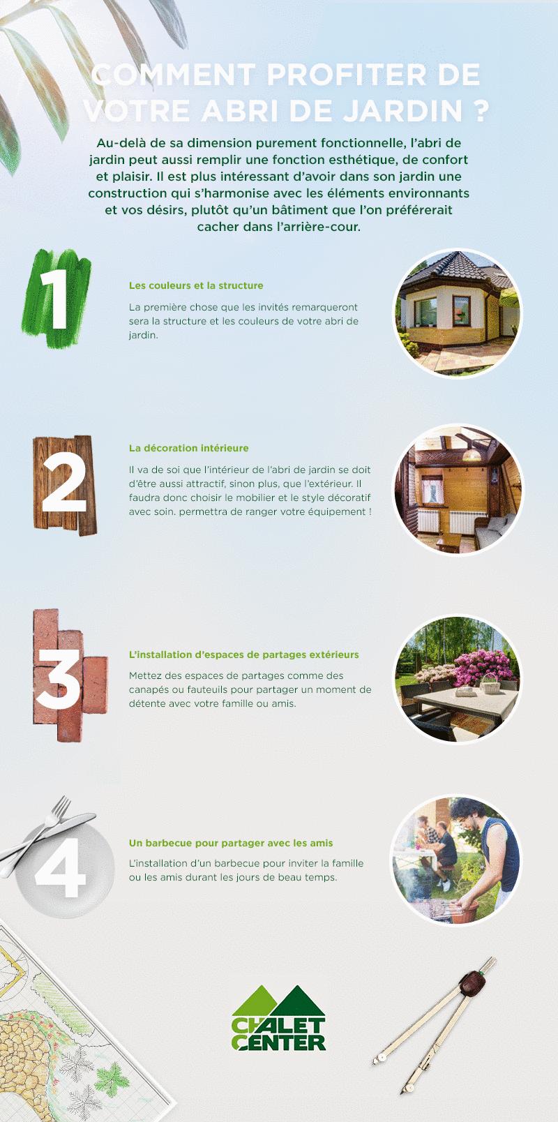 Infographie Chalet Center